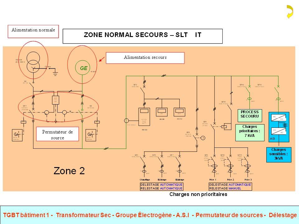 TGBT bâtiment 1 - Transformateur Sec - Groupe Électrogène - A. S