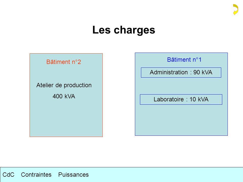 Les charges Bâtiment n°2 Atelier de production 400 kVA Bâtiment n°1