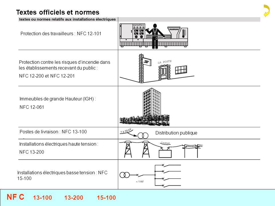 NF C 13-100 13-200 15-100 Textes officiels et normes