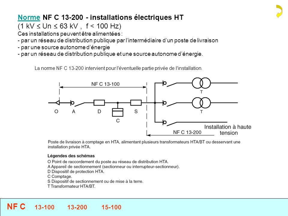 Norme NF C 13-200 - installations électriques HT