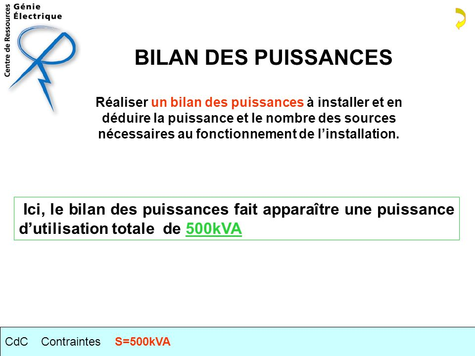 BILAN DES PUISSANCES