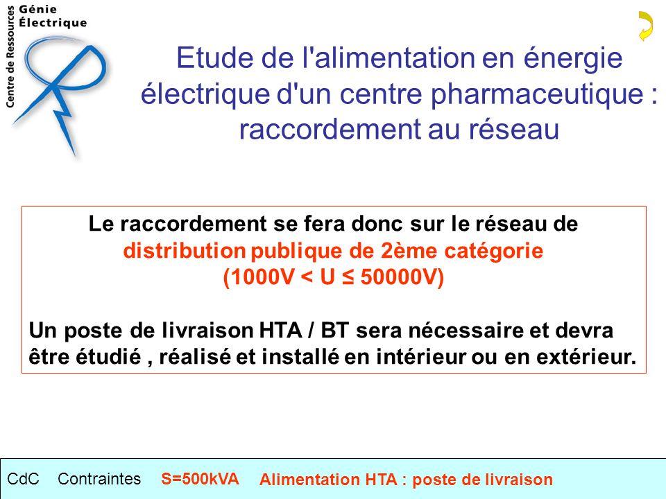 Etude de l alimentation en énergie électrique d un centre pharmaceutique : raccordement au réseau