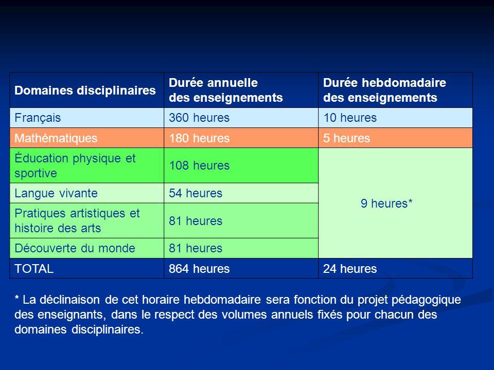 Domaines disciplinaires