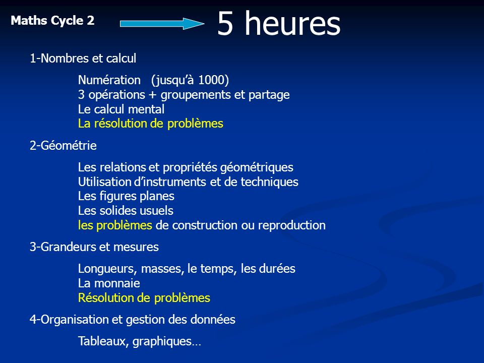 5 heures Maths Cycle 2 1-Nombres et calcul
