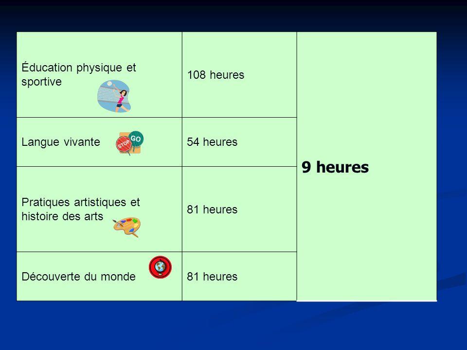 9 heures Éducation physique et sportive 108 heures Langue vivante