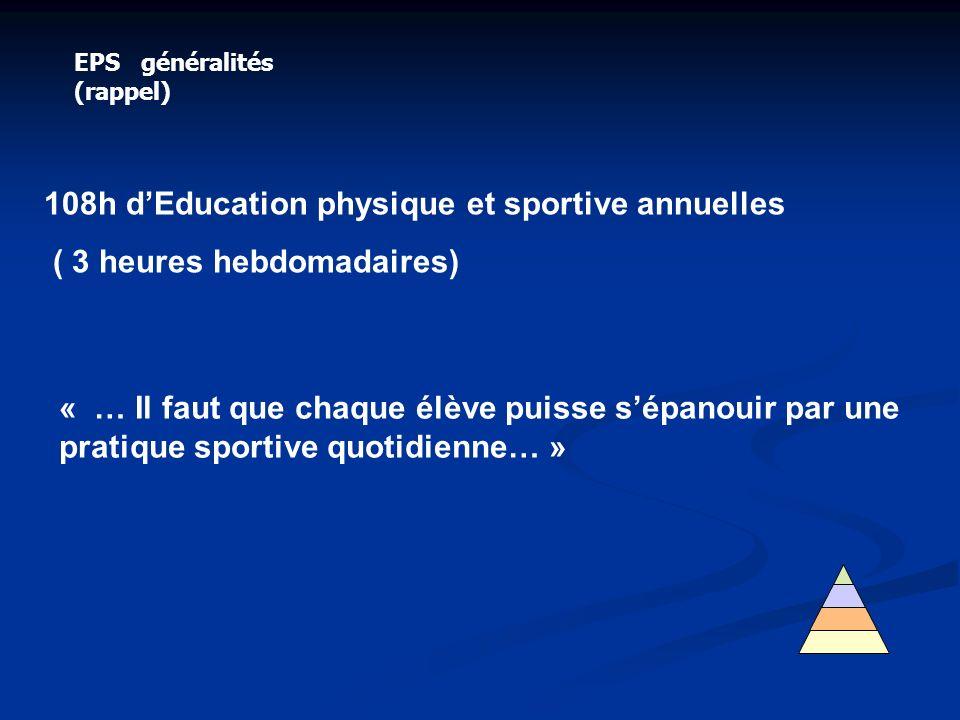 108h d'Education physique et sportive annuelles