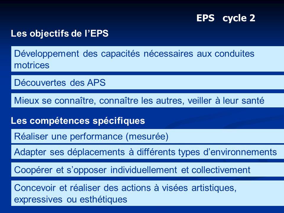 EPS cycle 2 Les objectifs de l'EPS. Développement des capacités nécessaires aux conduites motrices.