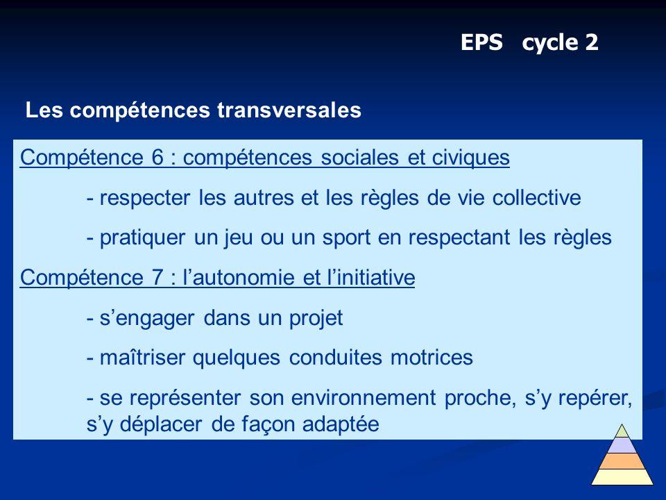 EPS cycle 2Les compétences transversales. Compétence 6 : compétences sociales et civiques. - respecter les autres et les règles de vie collective.