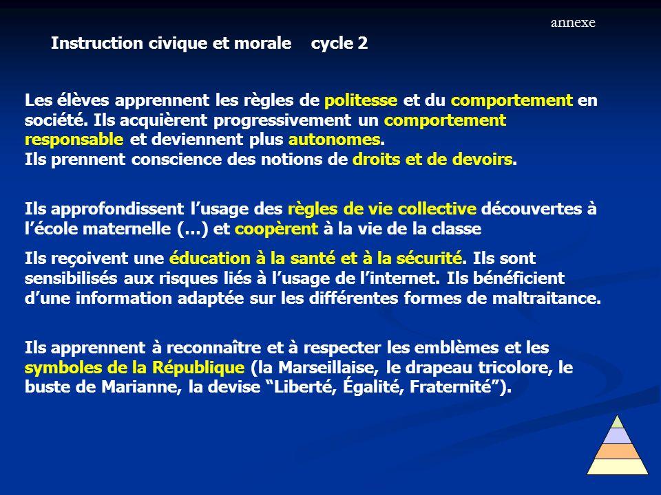 annexe Instruction civique et morale cycle 2.