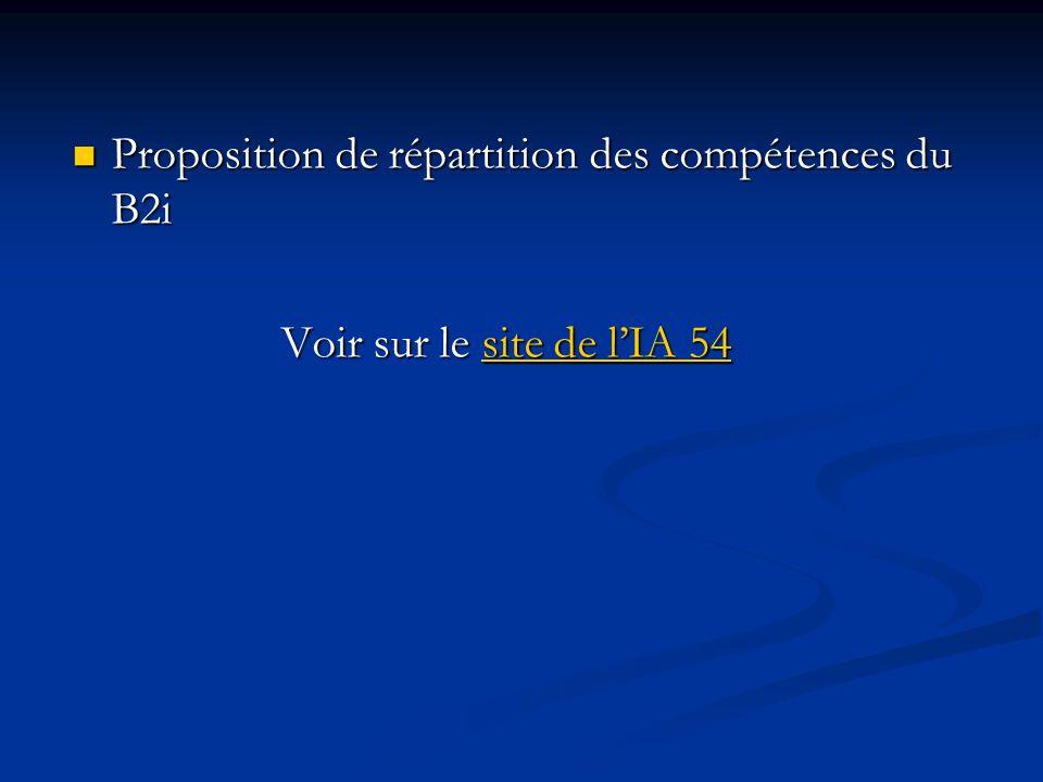 Proposition de répartition des compétences du B2i