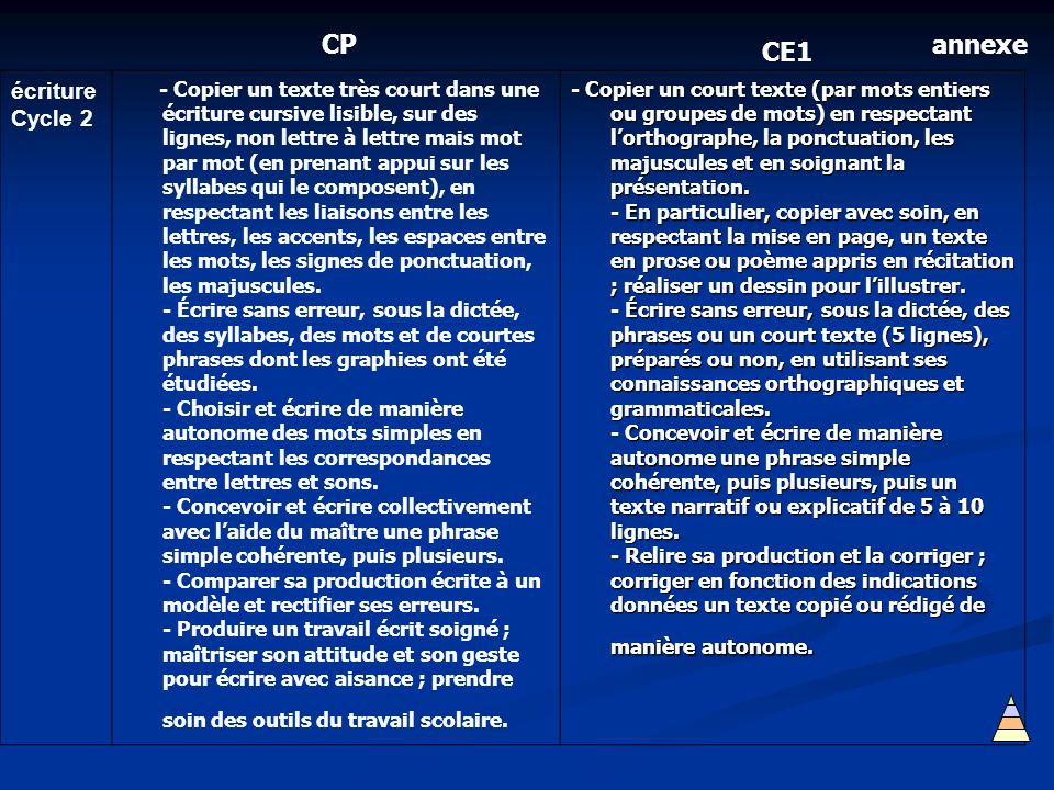 CP annexe CE1 écriture Cycle 2
