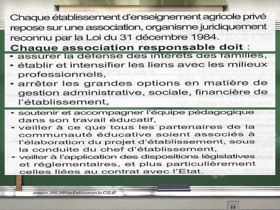 Annuaire 2008-2009 des Etablissements du CNEAP