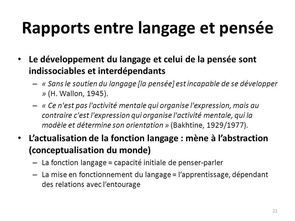 Rapports entre langage et pensée
