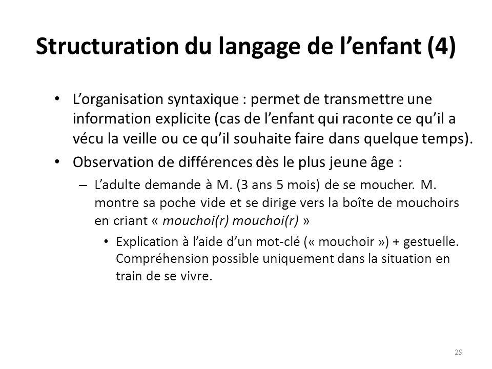 Structuration du langage de l'enfant (4)