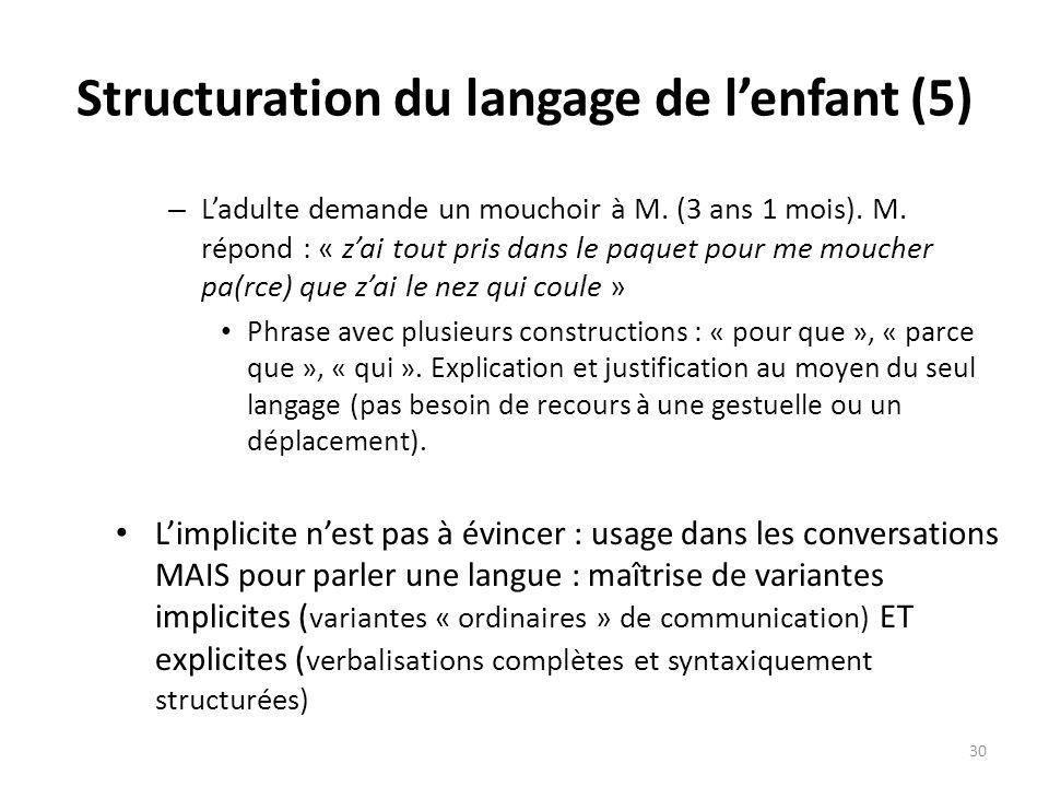 Structuration du langage de l'enfant (5)