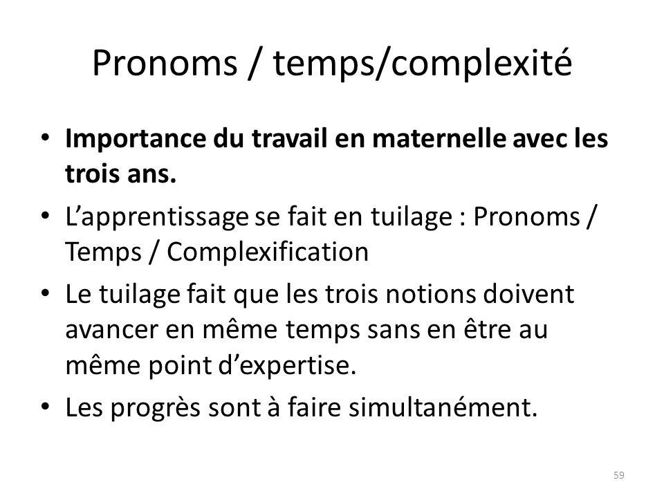 Pronoms / temps/complexité
