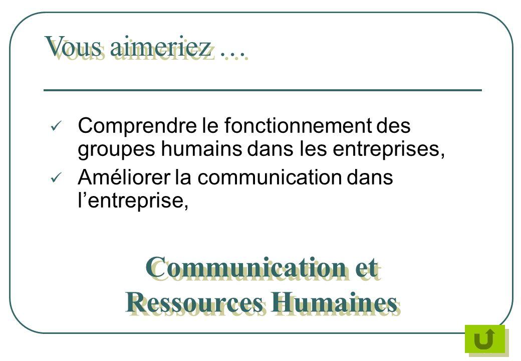 Communication et Ressources Humaines