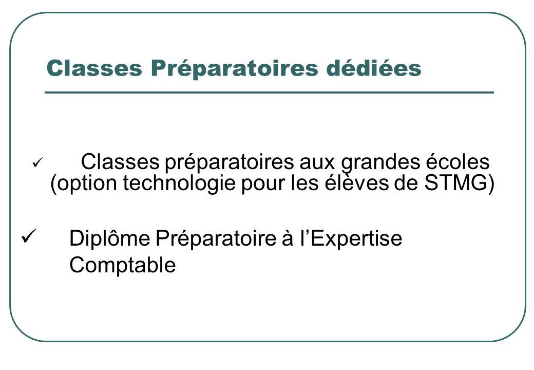 Classes Préparatoires dédiées