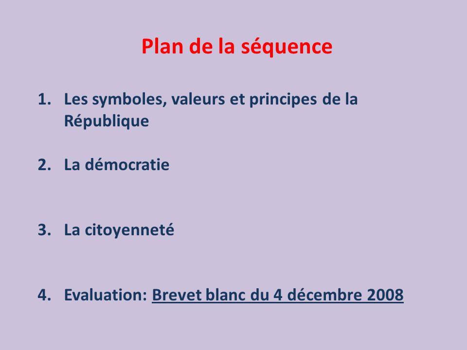 Plan de la séquence Les symboles, valeurs et principes de la République. La démocratie. La citoyenneté.