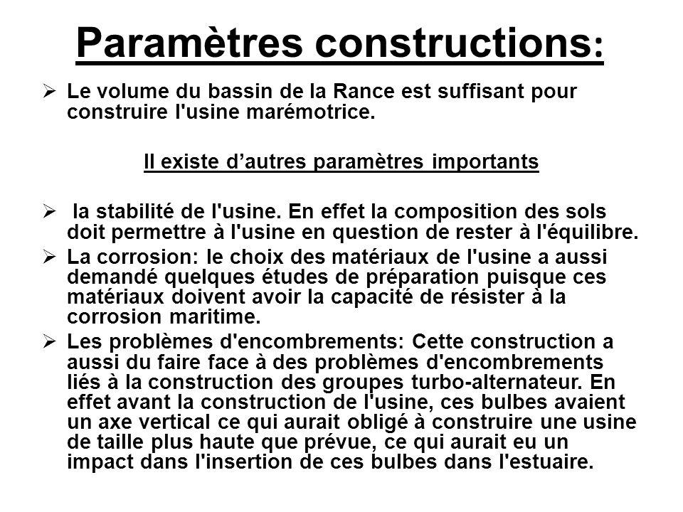 Paramètres constructions: