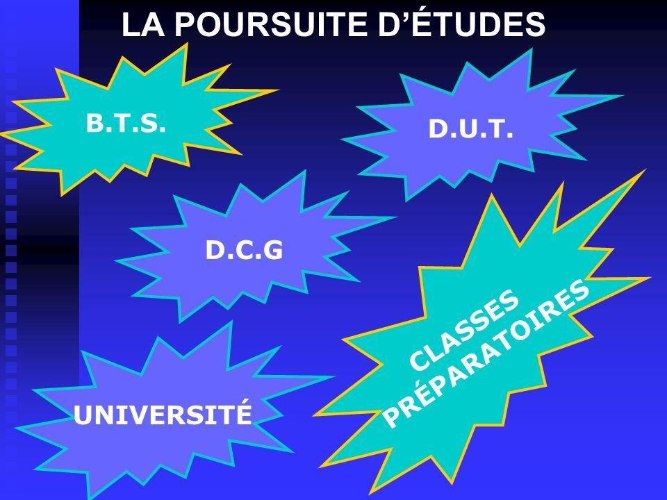 LA POURSUITE D'ÉTUDES B.T.S. D.U.T. D.C.G PRÉPARATOIRES CLASSES
