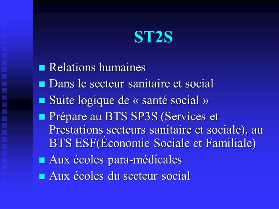 ST2S Relations humaines Dans le secteur sanitaire et social