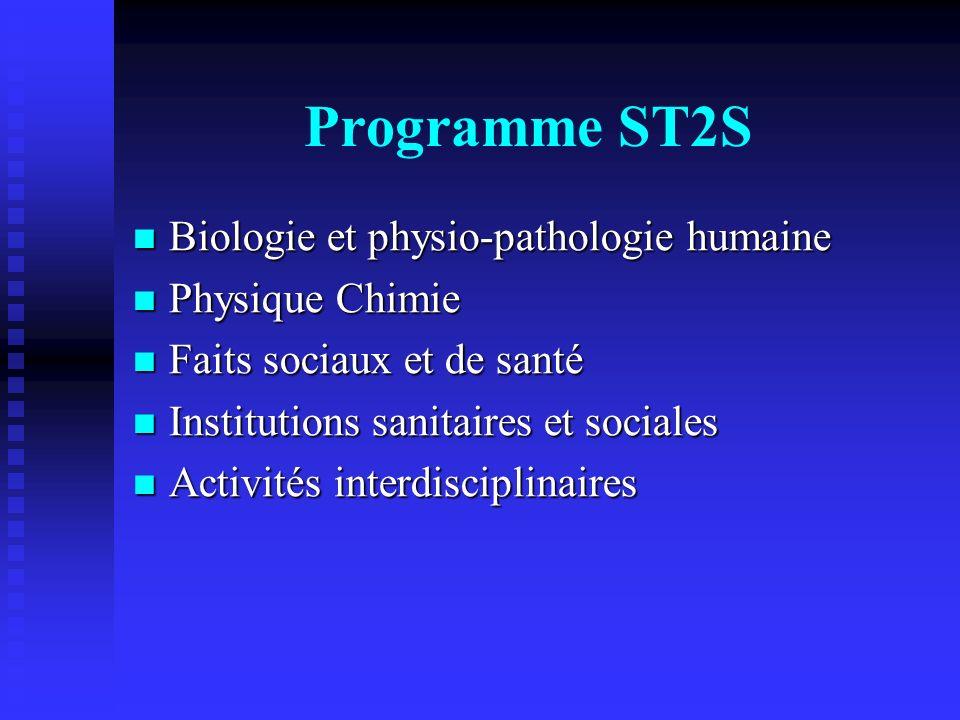 Programme ST2S Biologie et physio-pathologie humaine Physique Chimie
