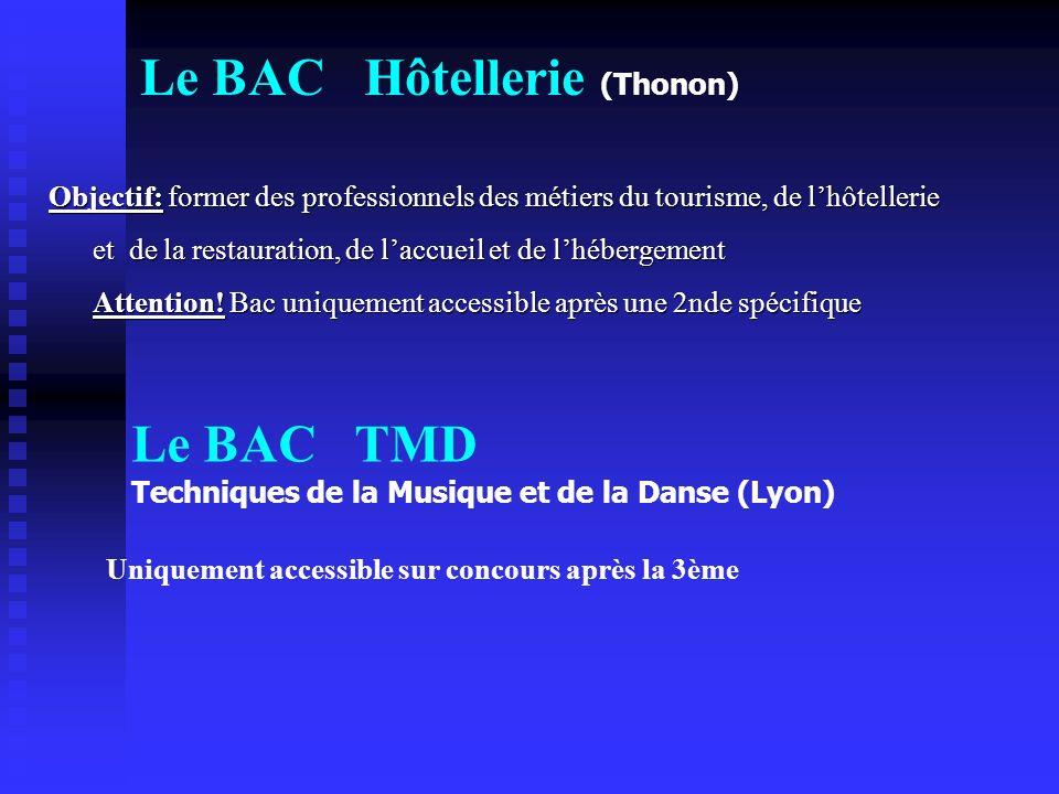 Le BAC Hôtellerie (Thonon)
