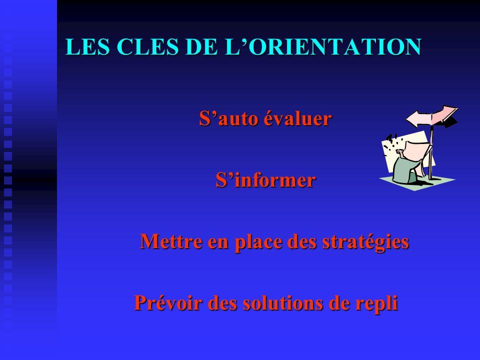 LES CLES DE L'ORIENTATION