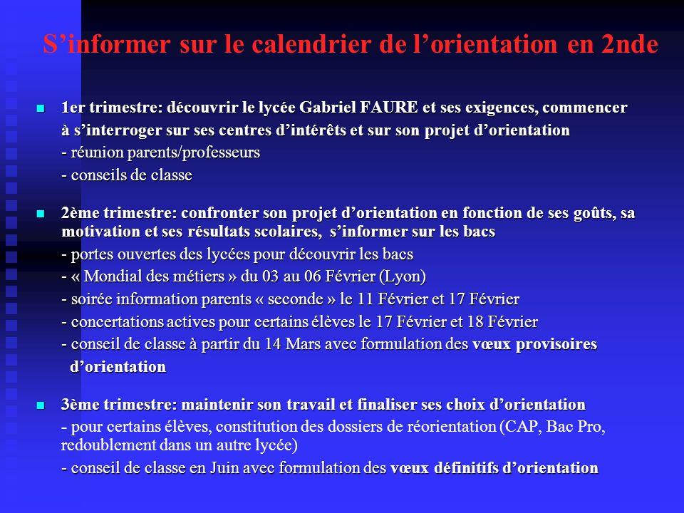 S'informer sur le calendrier de l'orientation en 2nde