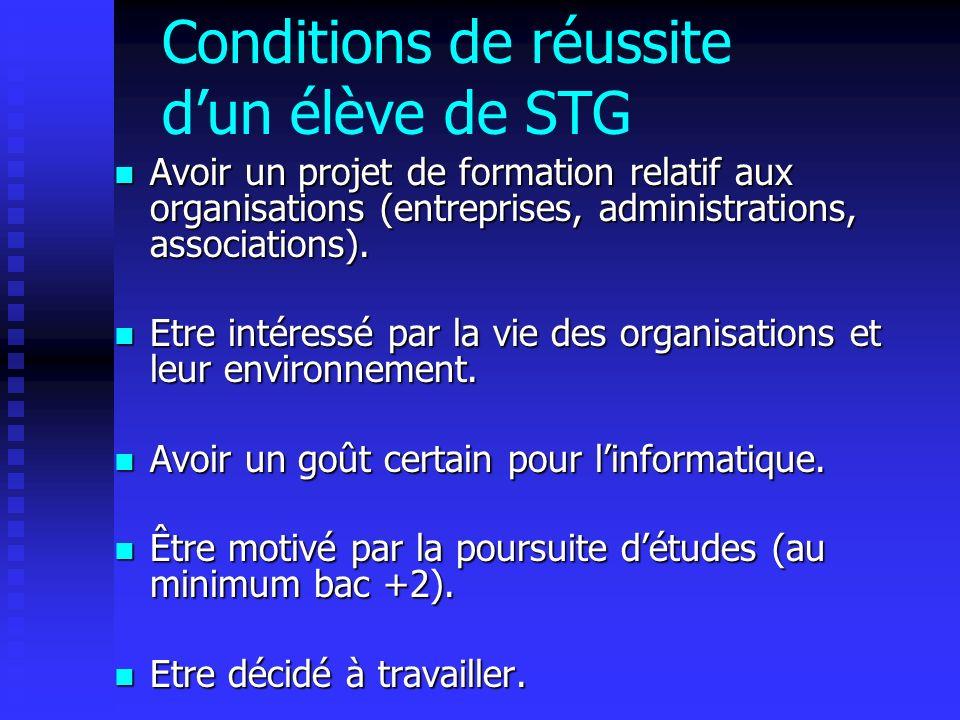 Conditions de réussite d'un élève de STG