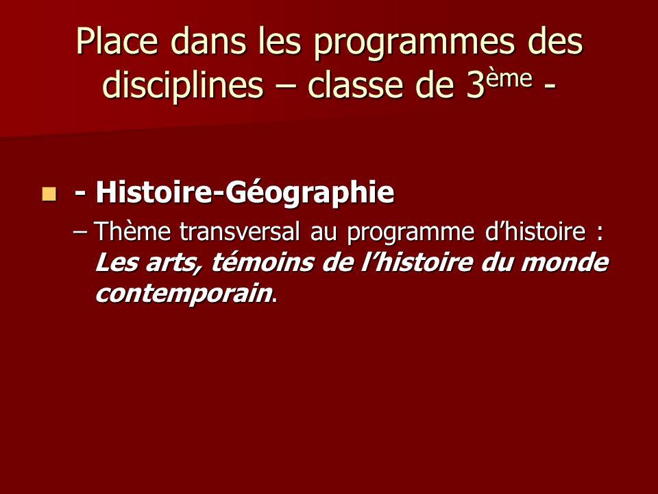 Place dans les programmes des disciplines – classe de 3ème -