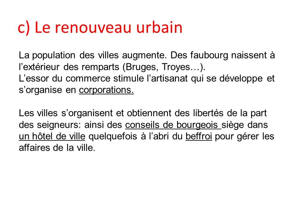 c) Le renouveau urbain La population des villes augmente. Des faubourg naissent à l'extérieur des remparts (Bruges, Troyes…).