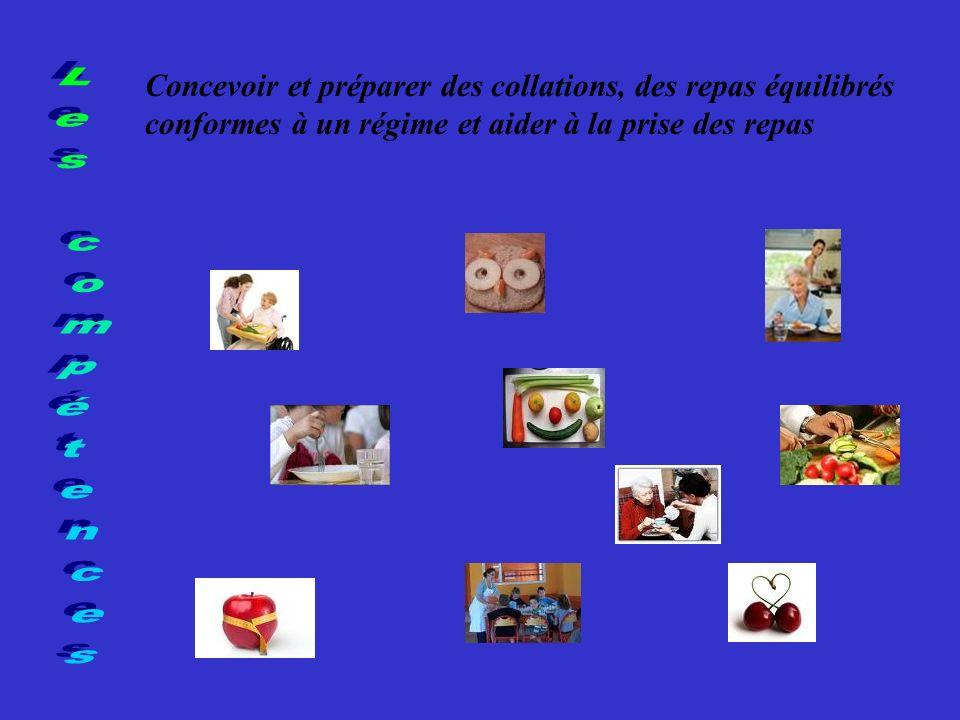 Concevoir et préparer des collations, des repas équilibrés conformes à un régime et aider à la prise des repas