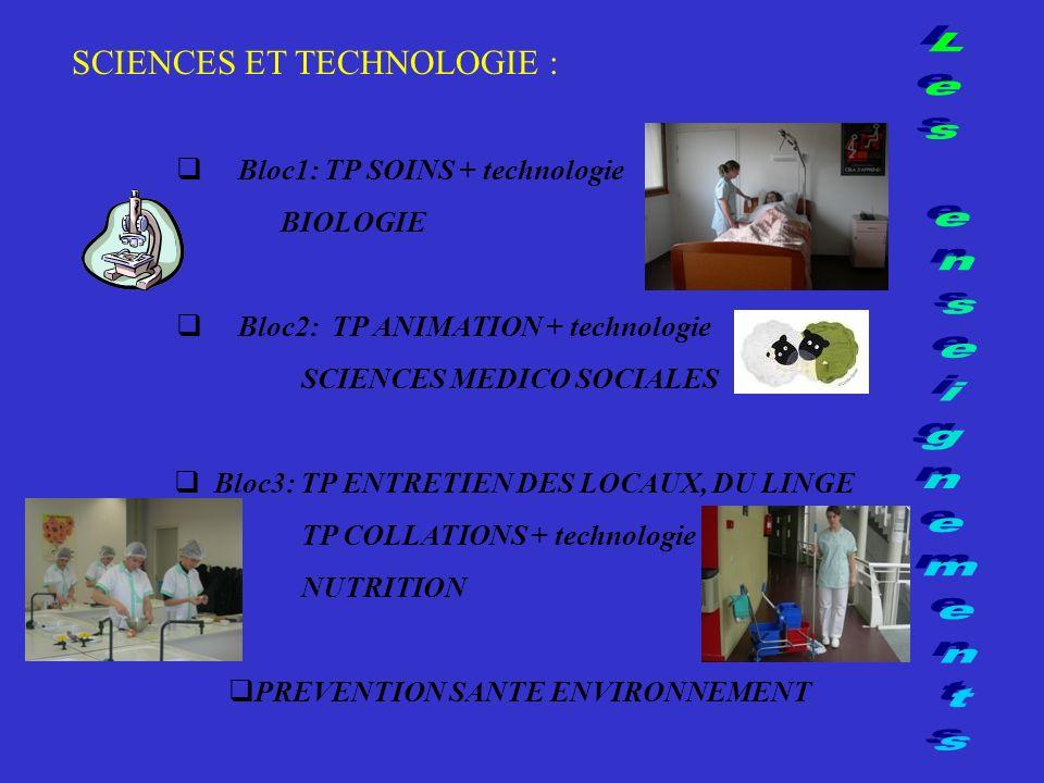 Les enseignements SCIENCES ET TECHNOLOGIE :