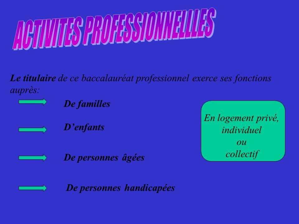 ACTIVITES PROFESSIONNELLLES