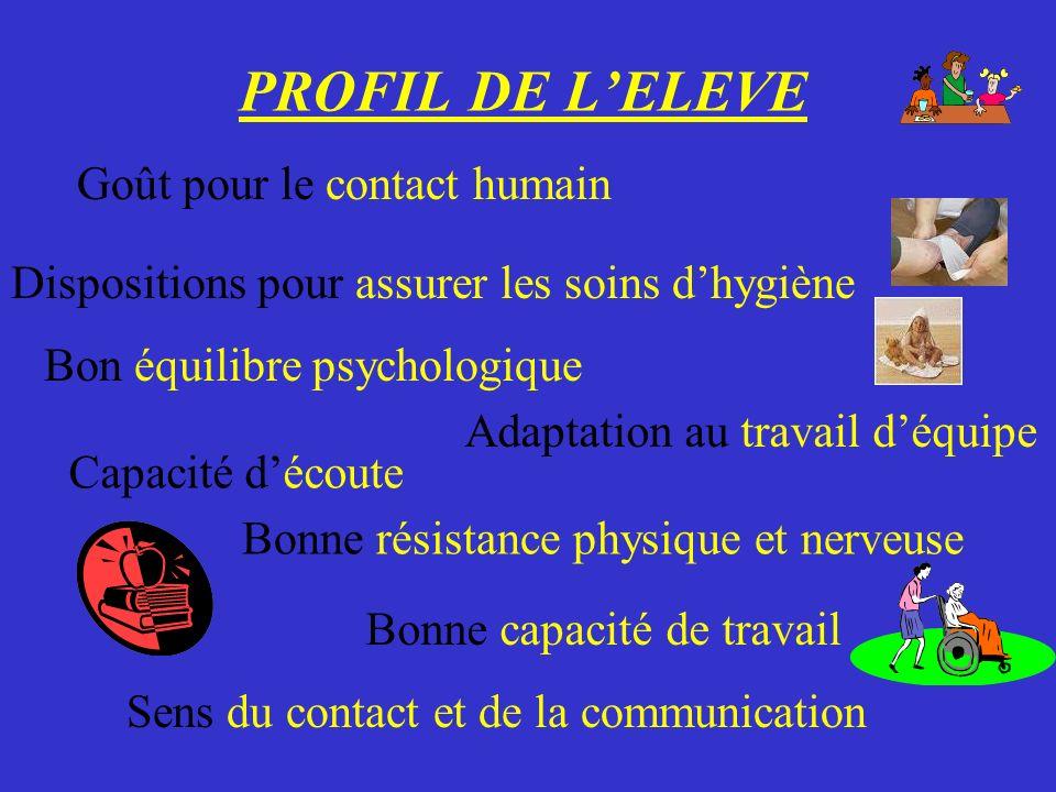 PROFIL DE L'ELEVE Goût pour le contact humain