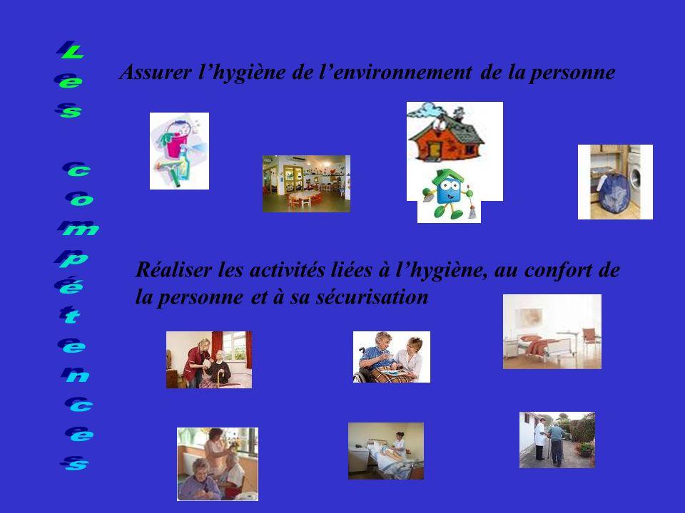 Les compétences Assurer l'hygiène de l'environnement de la personne