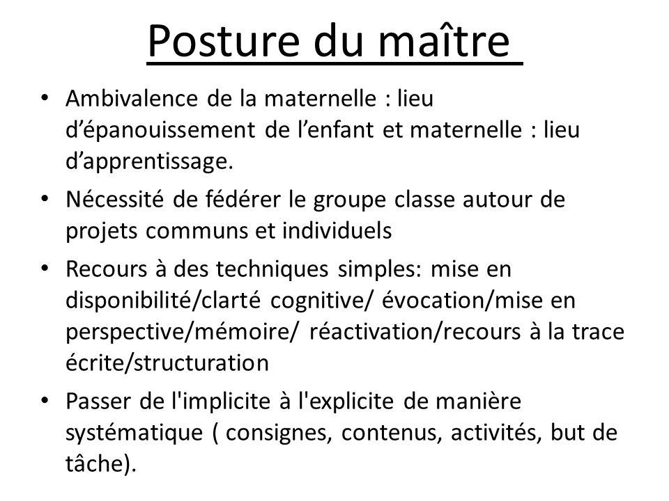 Posture du maître Ambivalence de la maternelle : lieu d'épanouissement de l'enfant et maternelle : lieu d'apprentissage.