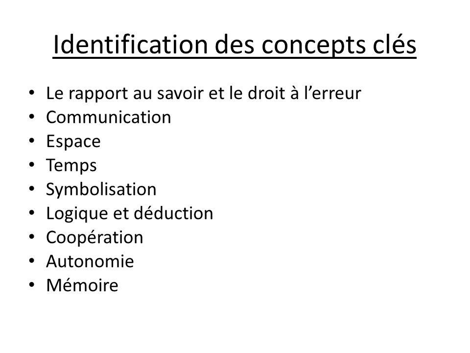 Identification des concepts clés