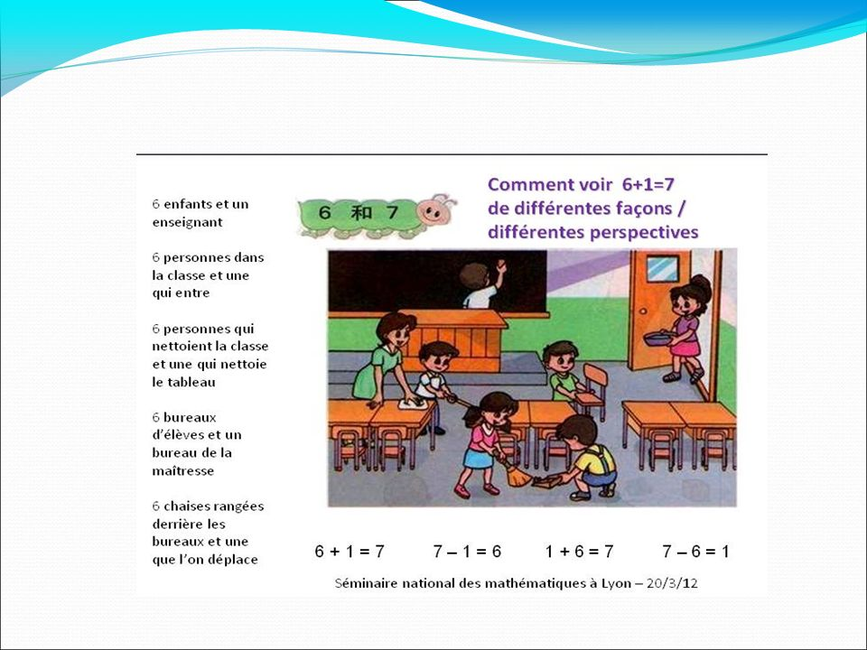 Exemple de pratique pédagogique chinoise : dès le plus jeune âge à l aide de différentes images, les élèves sont amenés à associer à chaque fois les 4 écritures représentant la même situation.