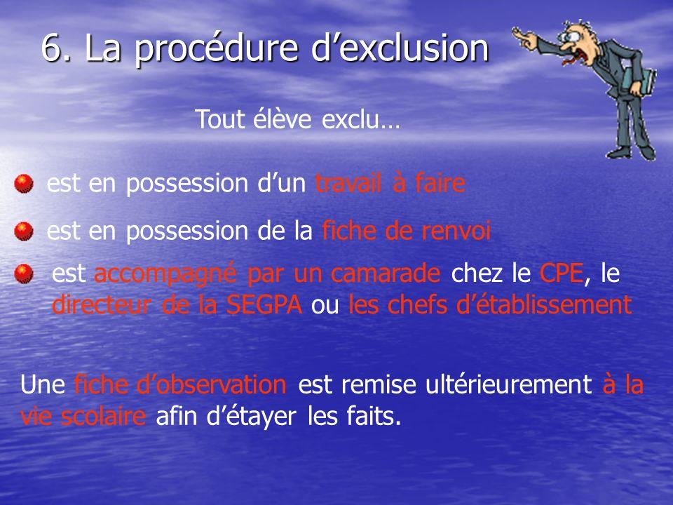 6. La procédure d'exclusion