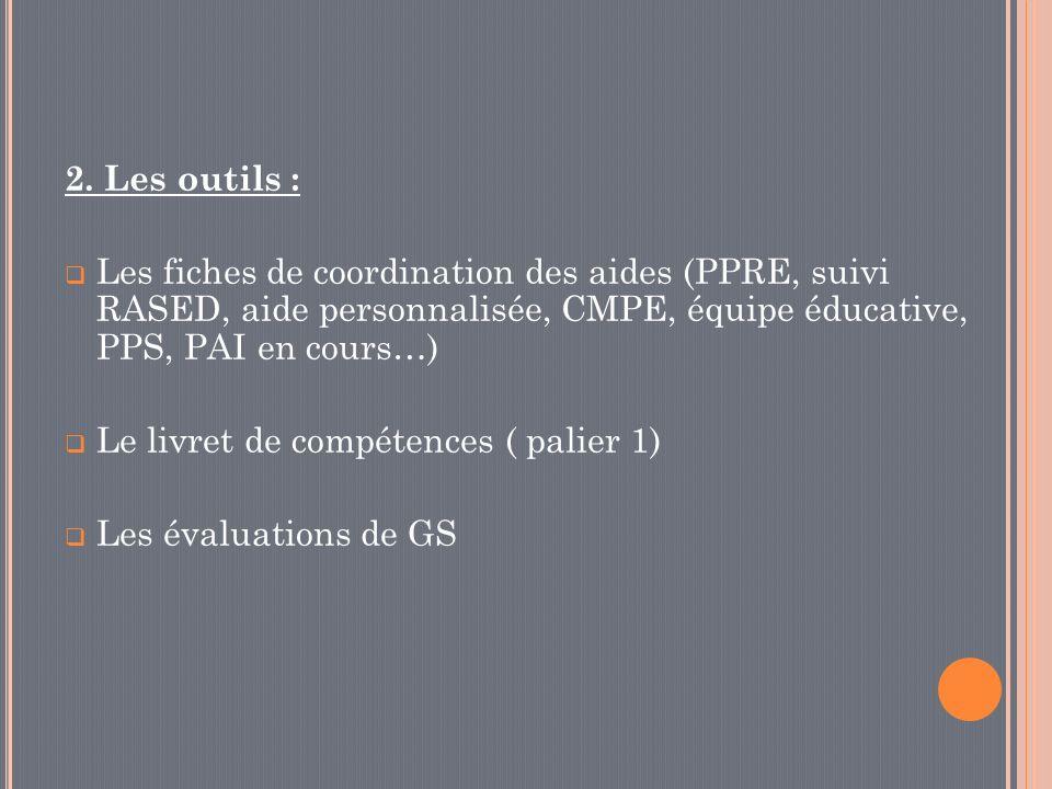 2. Les outils : Les fiches de coordination des aides (PPRE, suivi RASED, aide personnalisée, CMPE, équipe éducative, PPS, PAI en cours…)
