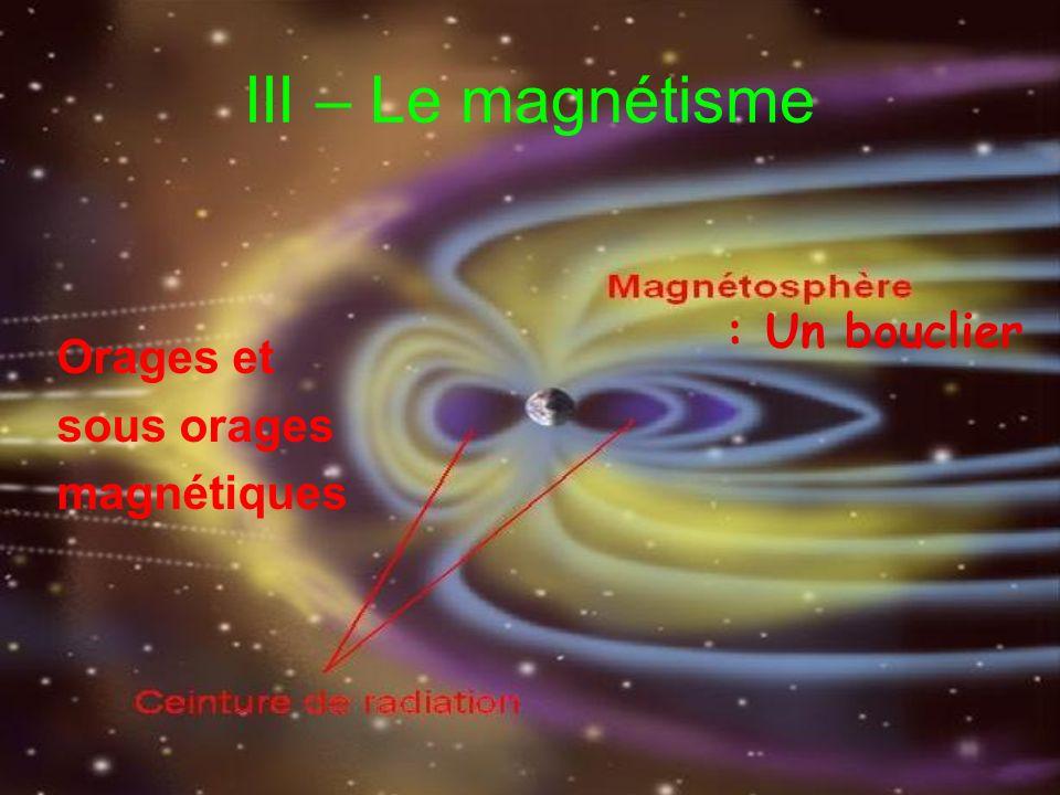III – Le magnétisme : Un bouclier Orages et sous orages magnétiques