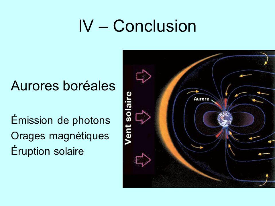 IV – Conclusion Aurores boréales Émission de photons