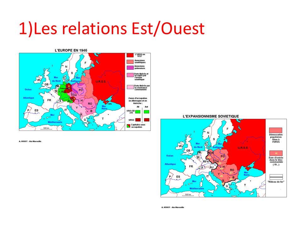 1)Les relations Est/Ouest