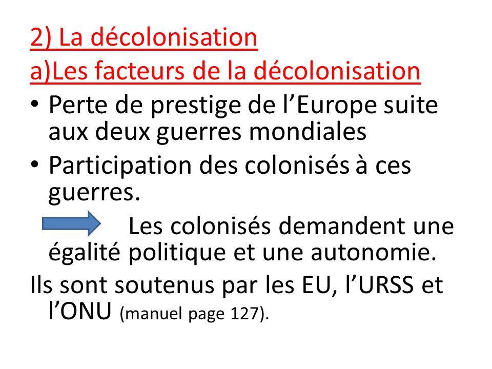 a)Les facteurs de la décolonisation