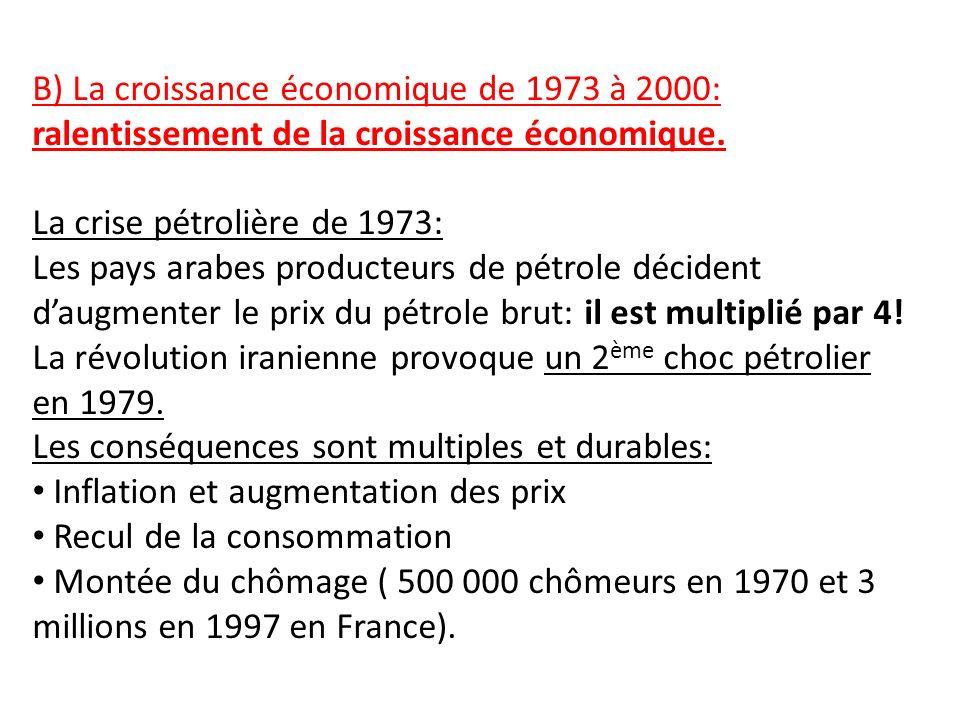 B) La croissance économique de 1973 à 2000: ralentissement de la croissance économique.