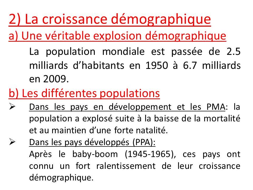 2) La croissance démographique