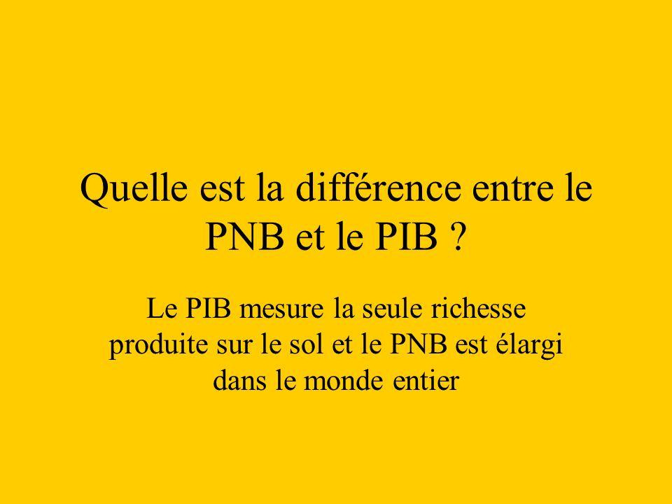 Quelle est la différence entre le PNB et le PIB